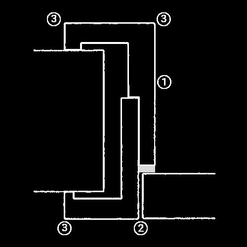 System Finesse Skizze