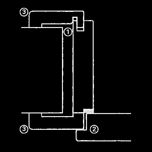 System Niveau Skizze